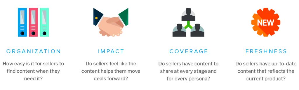 sales content audit feedback