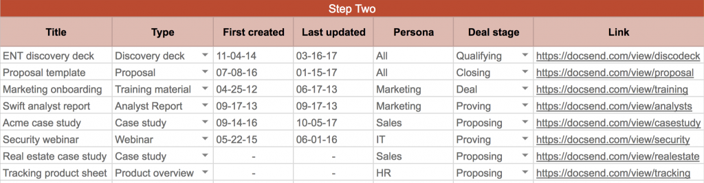 step two sales content audit
