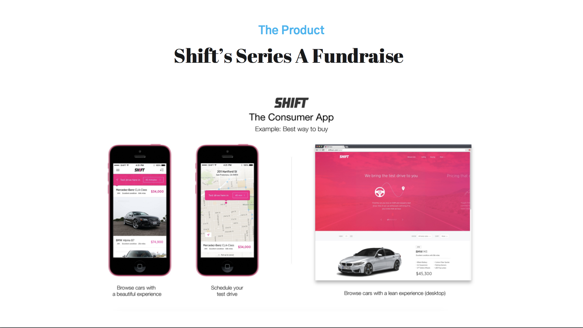 Shift pitch deck product slide