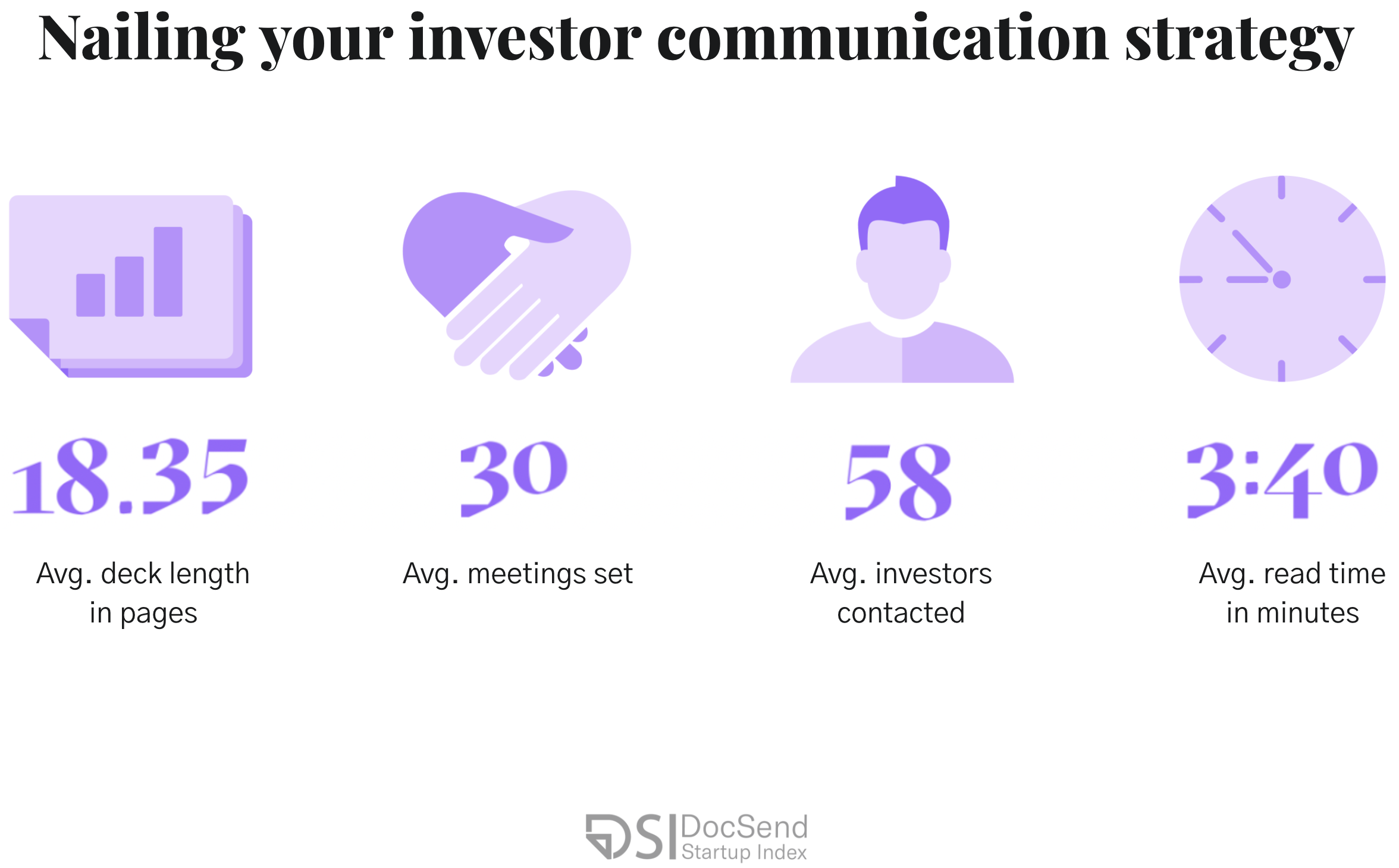 Nailing your investor communication pre-seed investor strategy
